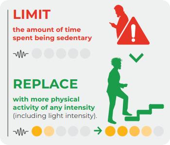 Le nuove linee guida dell'OMS indicano più moto e meno sedentarietà